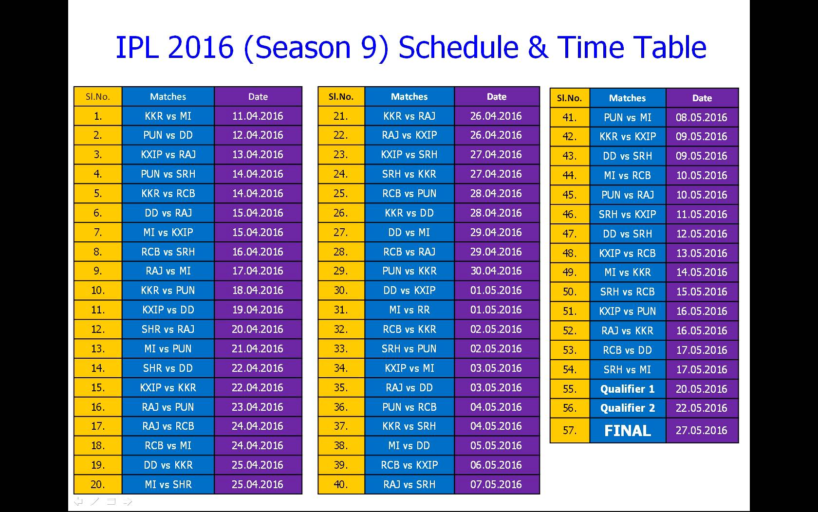 IPL 2016 Time table and schedule (season-9)